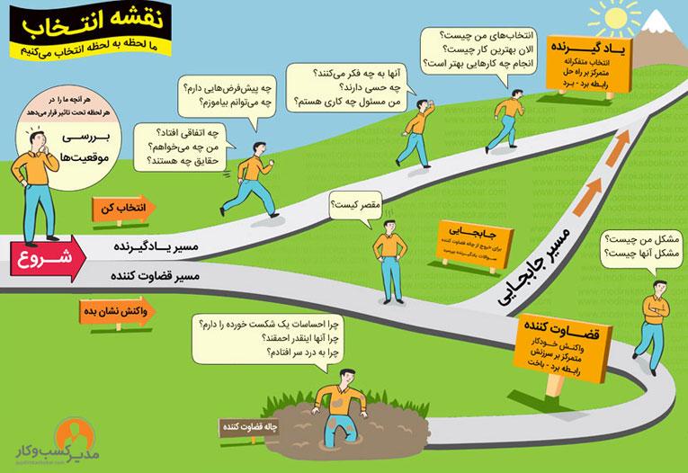 نقشه انتخاب