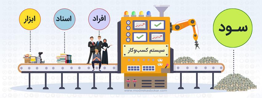سیستمسازی در کسبوکار